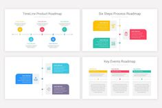 Product Roadmap Keynote Presentation Template | Nulivo Market Marketing Presentation, Presentation Templates, Keynote, Bar Chart, Bar Graphs
