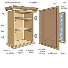 How To Build A Medicine Cabinet Bathroom Cabinets Diy Diy Cabinets Build Diy Cabinets