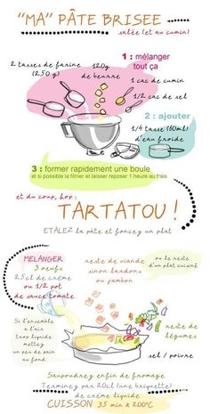 Discover recipes, home ideas, style inspiration and other ideas to try. Cooking With Kids, Cooking Time, Clean Recipes, Sweet Recipes, Cartoon Recipe, Cooks Illustrated Recipes, No Cook Desserts, Wonderful Recipe, French Food