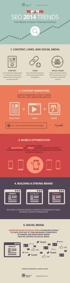 Infografik: Die wichtigsten SEO-Trends des Jahres 2014 - Dr. Web #seo #infographics