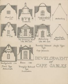 Development of Cape Gables, Cape Dutch architecture. Colonial Architecture, Architecture Details, Holland, Cape Dutch, Dutch House, Dutch Colonial, Architecture Drawings, Architectural Features, Beautiful Buildings