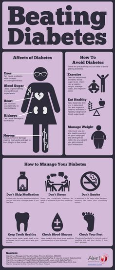 "#Infographic about #Diabetes for ""American Diabetes Awareness."""