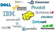 Hadoop Job Opportunities provide a vast career excellence