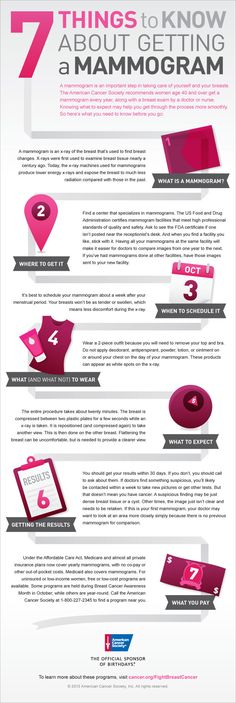 7 Things to Know About Getting a Mammogram from @American Cancer Society