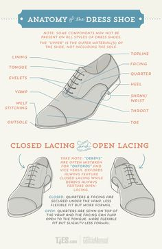 The Ultimate Men's Dress Shoe Guide | The GentleManual