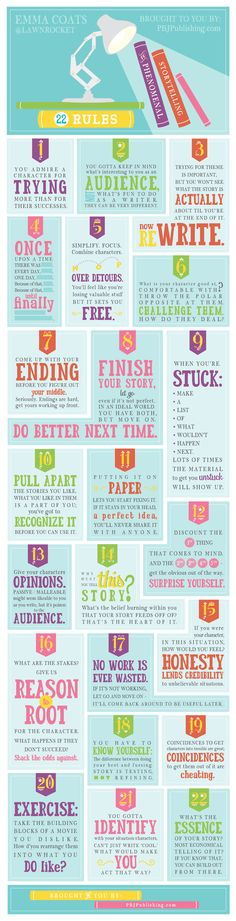 Pixar's 22 rules of successful storytelling - The infographic was created by Jessica Bogart of PBJ Publishing, and is based on tips about storytelling shared by Pixar artist Emma Coats Writing Advice, Writing Resources, Writing Help, Writing A Book, Writing Prompts, Fiction Writing, Persuasive Essays, Writing Fantasy, Writing Memes