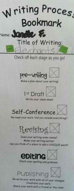 Writing Process Bookmark