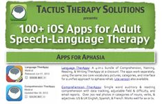 Teaching Adults to Use Technology....100+ Apps for Adult Speech-Language Therapy
