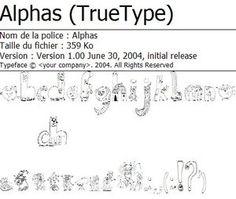 police alphas