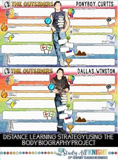 Teaching Character Analysis While Distance Learning - Study All Knight