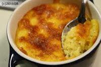 Pattycakes in the Kitchen: Breakfast/Brunch Dishes