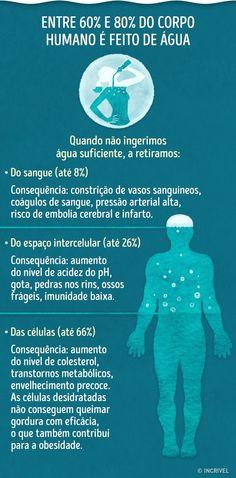 Dieta rina 90 cartea scanatapdf google drive diete si conhea os sinais que indicam falta de gua em seu organismo fandeluxe Images