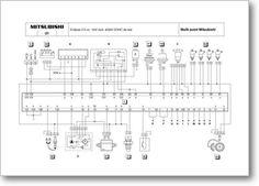 Diagrama/Manual Mitsubishi MITSUBISHI