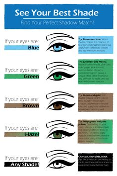 How-tology: Color Code, Find Your Best Shadow Shade Eye Shape Makeup, Eyebrow Makeup Tips, Eye Makeup Steps, Simple Eye Makeup, Makeup Guide, Skin Makeup, Eyeshadow Makeup, Beauty Makeup, Makeup Salon