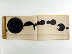 As somebody with one foot in the visual art world and the other in sound world, I have always been interested in the experimental music notation strategies. Aside from the fact that these are often beautiful artifacts, I… Graphic Score, Experimental Music, Sketch Book, Artist Books, Art, Geometric, Cornelius, Music Art, Book Art