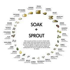 Soak and sprout  #wholegrains