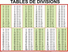Table De Division Chart Math Multiplication And Times