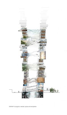 """Endless City"" skyscraper by SURE Architecture"