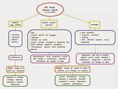 Mappa sui BES