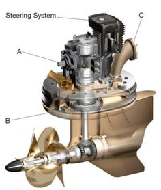 Volvo Penta IPS600: IPS pod component, upper unit and lower unit with cut-a-way showing the drive gear.