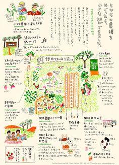 Nono Farm in Tokachi とかちの農場をめぐったら、小さな畑ができました。