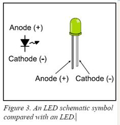 If you're looking for a simple high power LED driver circuit, then on led iv curve, strobe light, led lamp, incandescent light bulb, photodiode symbol, resistor symbol, led controller schematics, led display, usb 3.0 symbol, windscreen wiper, capacitor symbol, christmas lighting technology, led cad symbol, led positive side, led electrical symbol, led electronics, led circuit, led street light, led drawing symbol, liquid crystal display, integrated circuit, diode symbol, led polarity, plasma display, black light, led wiring, laser diode, milli ohm symbol, led diode circuit, solid-state lighting, led series circuit, led diagram, led anode, thermal management of high-power leds, led characteristics,