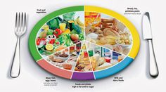 Biba salu kore ku vèt: BMS Meal Plan