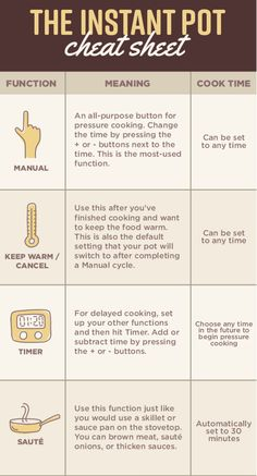 For figuring out the Instant Pot: