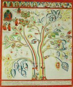 tibetan tree - Google Search