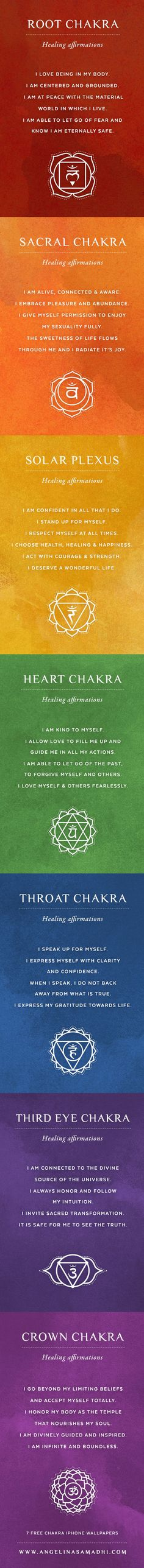 Chakra Affirmation ॐ Align your chakras through the conscious direction of your thoughts