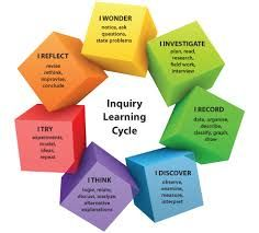 Image result for inquiry learning cycle