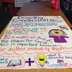 Drawing Conclusions Anchor Chart Anchor Charts Viewletter Co