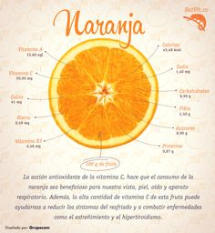 A continuacin pueden ver informacin sobre las propiedades y beneficios que aporta la naranja a tu organismo, as como la cantidad de cada uno de sus principales nutrientes.