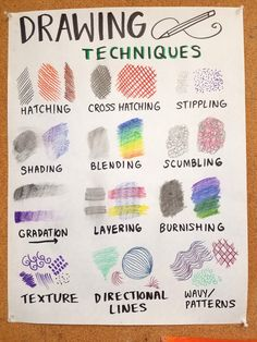 Art Education drawing techniques
