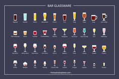 Types Of Bar Glasses Illustrated Chart - Types Of Bar Glasses Illustrated Chart Prev Article Next Article Learn All About The Different Types Of Bar Glasses Here Including Shooters Collins Glasses Tumblers Highball Glasses Cocktai Types Of Cocktail Glasses, Types Of Bar Glasses, Types Of Drinking Glasses, Gin Glasses, Mocktail Glasses, Different Types Of Glasses, Alcohol Glasses, Cocktail Images, Wine