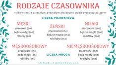 Polish Language, Homeschool, Study, Speech Language Therapy, Therapy, Angel, Learn Polish, Cuba, Studying