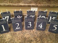 guest book table numbers kathleen landwehrle photography httpswwwtheknotcommarketplacekathleen landwehrle photography stowe vt 232094 pinterest