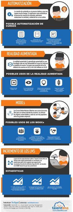 4TendenciasTecnológicasPedagógicas2015-Infografía-BlogGesvin