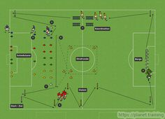Drills, Planets, Soccer, Exercise, Game, Sports, Inflection Point, Biathlon, Mountains