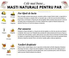 Masti naturale pentru par – Willkommen bei Pin World Beauty Makeup, Hair Beauty, Face Health, Body Hacks, Fitness Journal, Hair Hacks, Hair Tips, Cosmetology, Face And Body