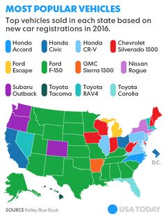 These are the most popular cars and trucks in every state