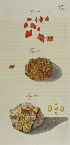 Wulfen, Franz Xavier(1785) Mineralogy, Nature Illustration, Rock Collection, Rocks And Minerals, Diamond Heart, Crystals And Gemstones, Fossils, Vintage Prints, Geology