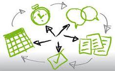 Resultado de imagen de gestion de proyectos