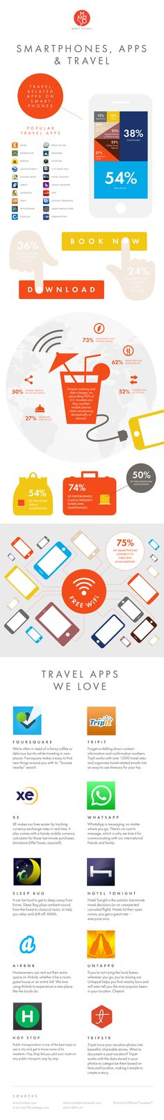 News - Infographic Smartphones Apps & Travel - MMGY Global | Travel Marketing Agency