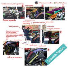 Análisis técnico de McLaren y el motor Honda en el GP de Australia F1 2016  #F1 #Formula1 #AusGP
