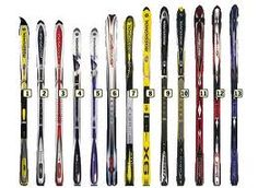 Loon Mountain Sports carries Rossignol skis