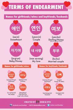 Korean Terms of Endearment