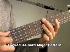 Play Jazz with Just Six Chords - Gateway to Jazz Guitar - YouTube