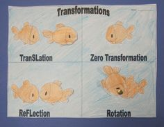 Free Transformations lesson and printable