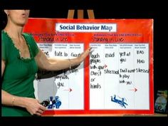 "Social Behaviour Mapping for ""Weird"" Unexpected behaviour"